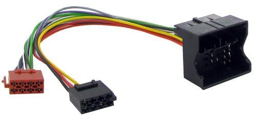ISO konektor za Renault Scenic (2008 -)