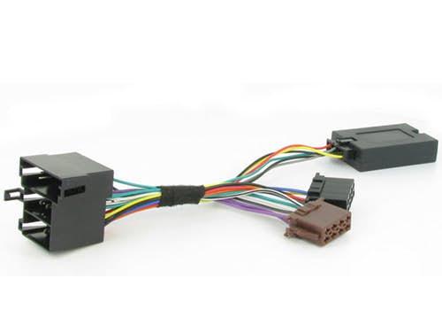 Obvolanske kontrole za Citroen Xantia (98 - 01)