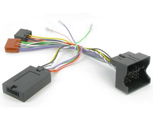 Obvolanske kontrole za Citroen C8 (od 2006-)