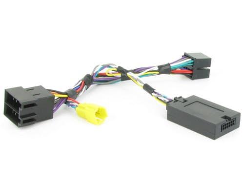Obvolanske kontrole za Renault Megane (05-08)