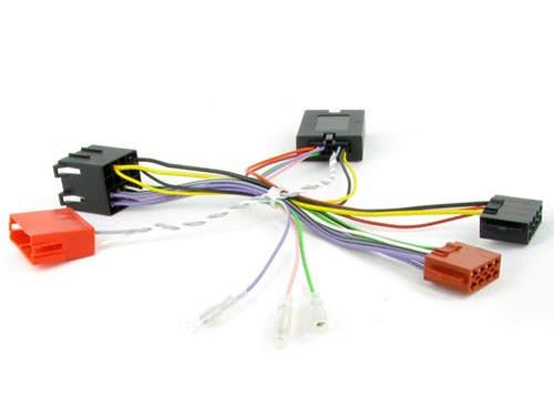 Obvolanske kontrole za Renault Twingo II (09-)