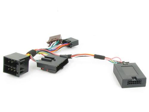 Obvolanske kontrole za Renault Scenic (94 - 00)