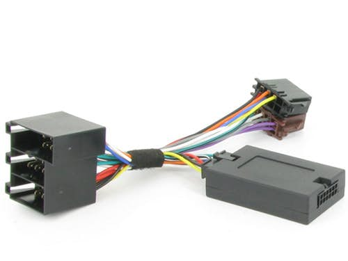 Obvolanske kontrole za Renault 19 (90 - 97)