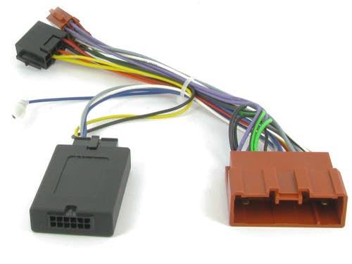 Obvolanske kontrole za Mazda 6 (2008 - 10)