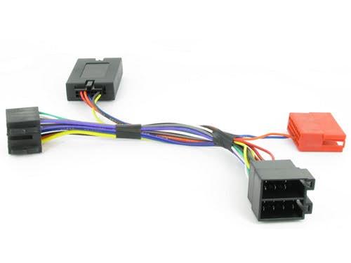 Obvolanske kontrole za Hyundai i20 (2009-)