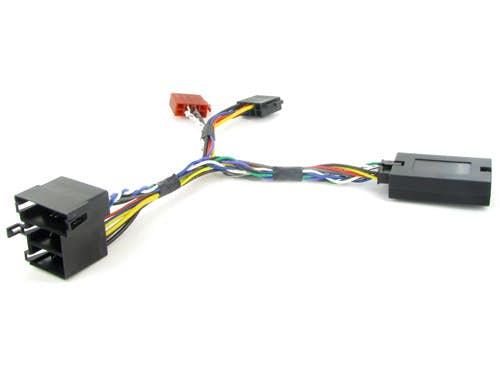 Obvolanske kontrole za Hyundai ix35 (2010-)